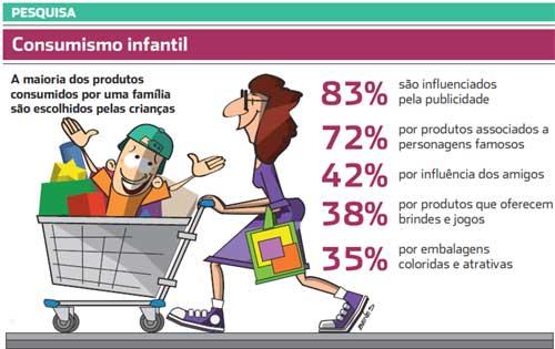 consumismo-infantil-numeros